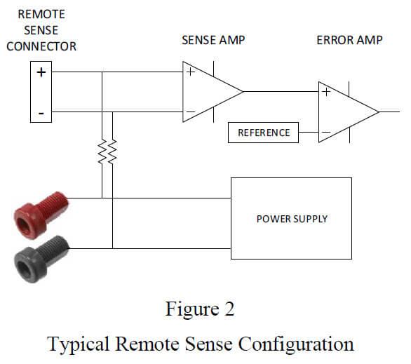 making wired remote sense obsolete versatile power